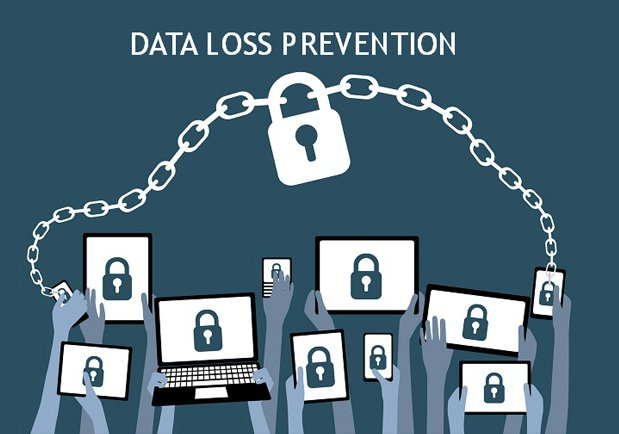 Data Protection India